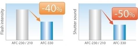AFC 006